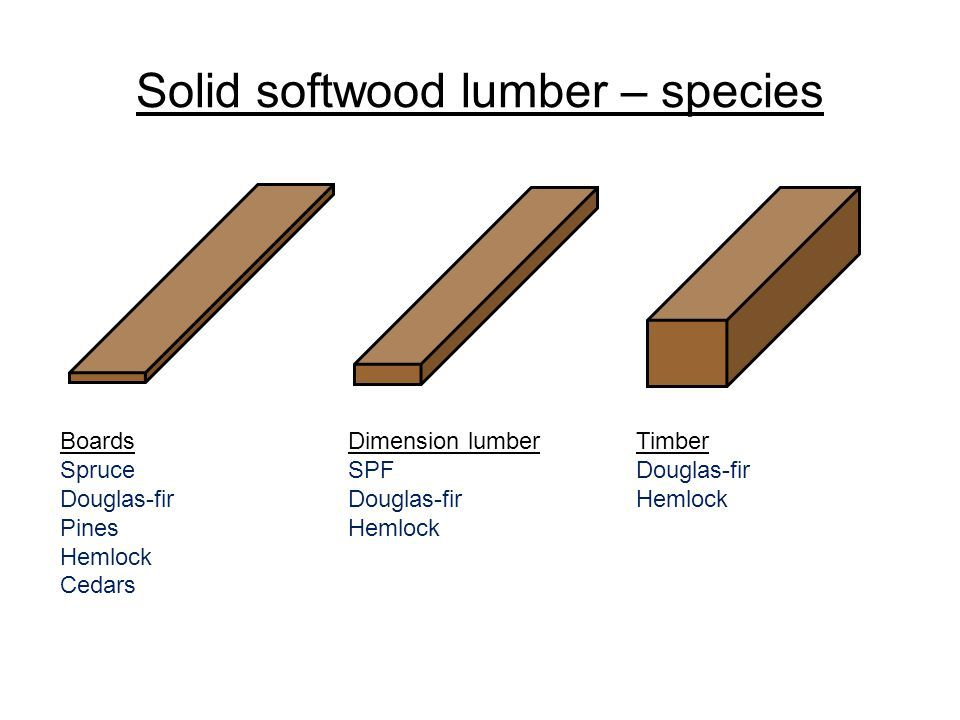 Image Result For Board Lumber Timber Dimensions Softwood Lumber Lumber Softwood