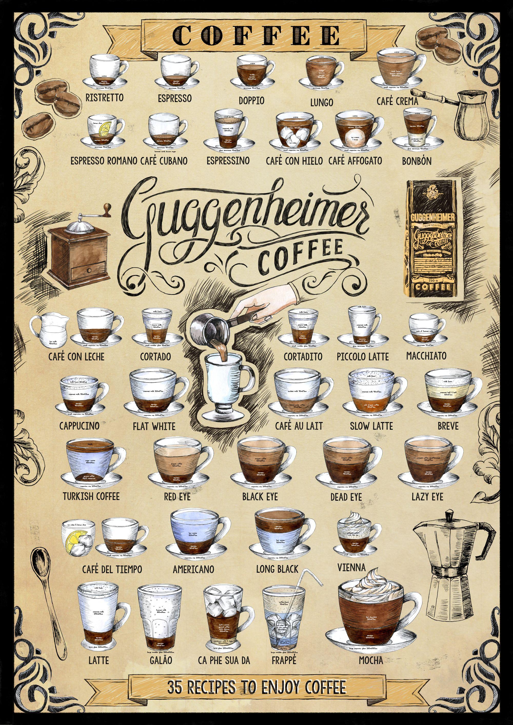 35 kaffee rezepte poster 50 x 70cm guggenheimer coffee supreme slow roasted coffee. Black Bedroom Furniture Sets. Home Design Ideas