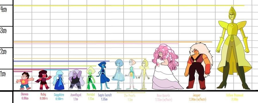 So tall