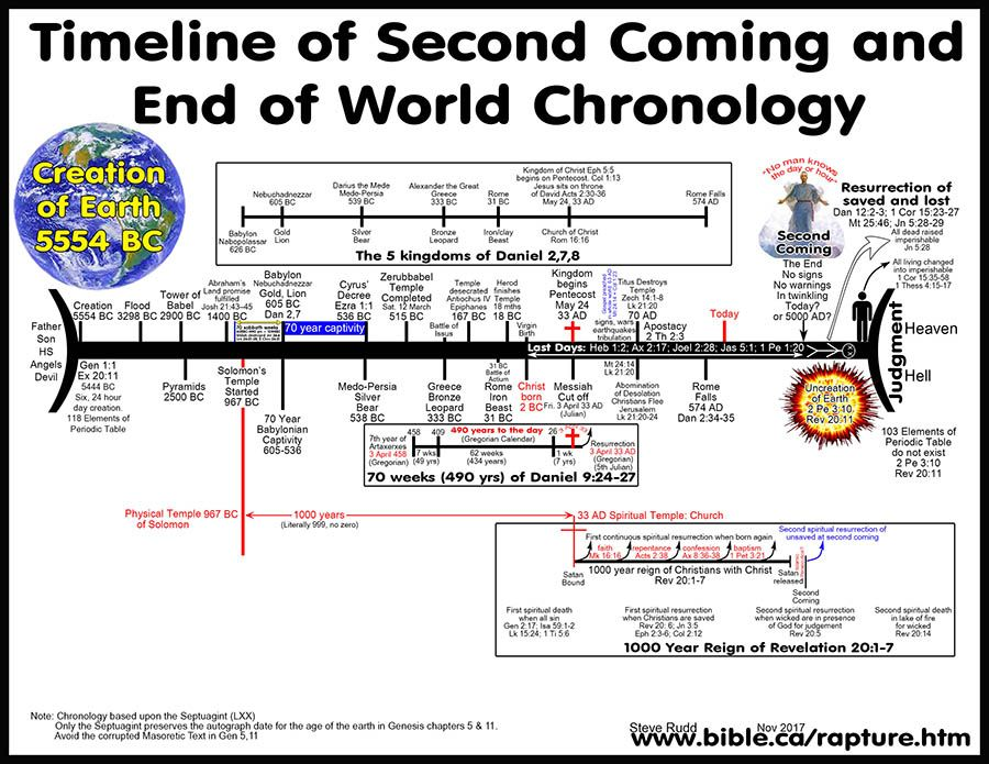 graphic relating to Printable Revelation Bible Study known as Cost-free Bible Maps of Bible Periods and Lands: Printable and
