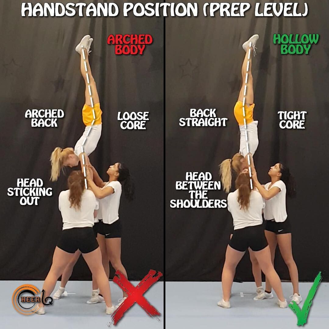 Handstand position for the flyers ‼️ . Keep your body nicely hollow, you arms extended and you back straight. The core should be tight and… #cheerworkouts