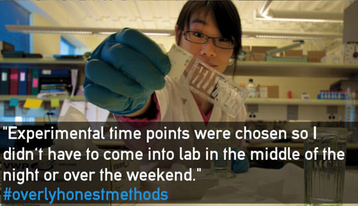 We all know the importance of the scientific method and blah blah blah, but seriously, it can be such a pain sometimes.