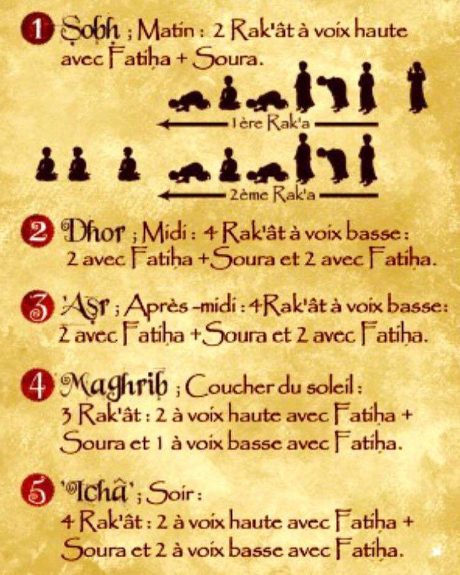 Comment prier en Islam: 12 étapes (avec images)
