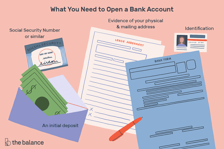How to Open A Bank Account in 2020 Opening a bank