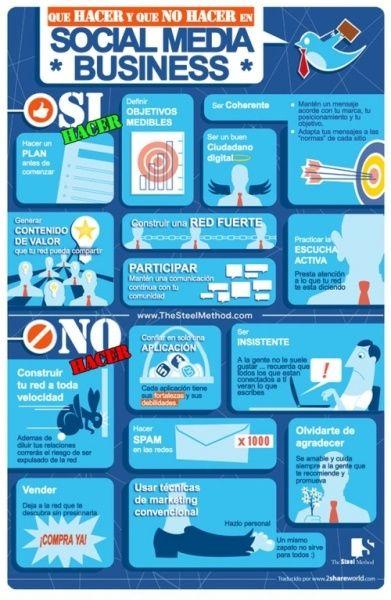Lo que se debe y no se debe hacer en Social Media #infografia