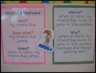 Stretch a Sentence   Kindergarten Writing   Kindergarten writing