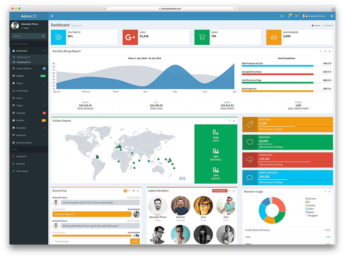 37 Best Free Dashboard Templates For Admins 2020