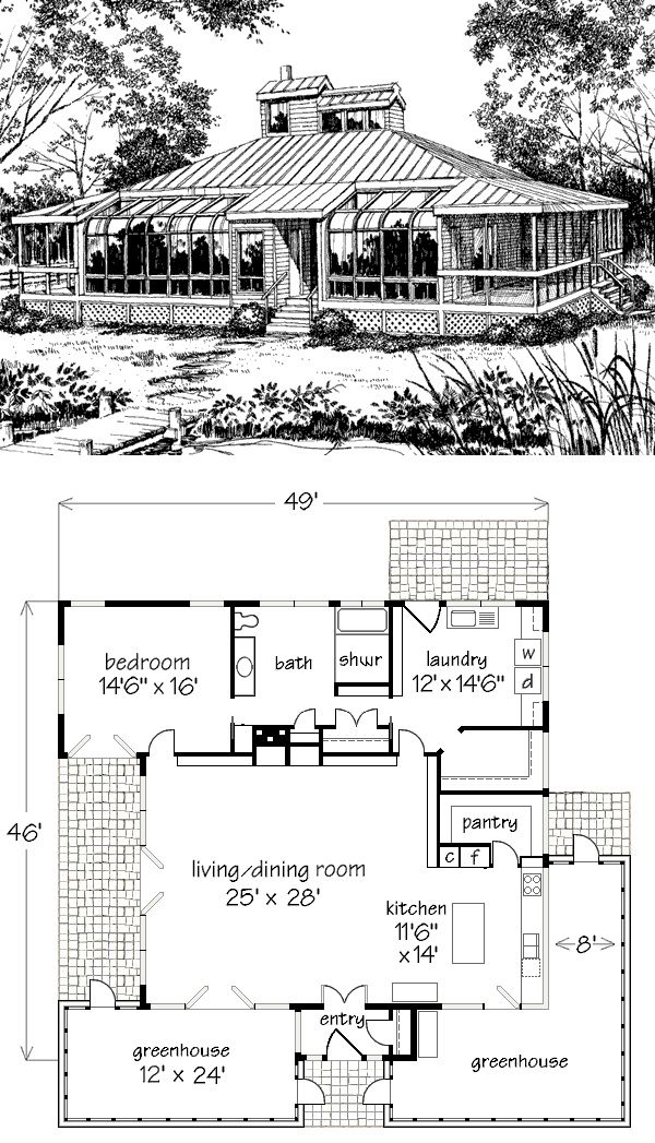 Pin On Cool House Plans