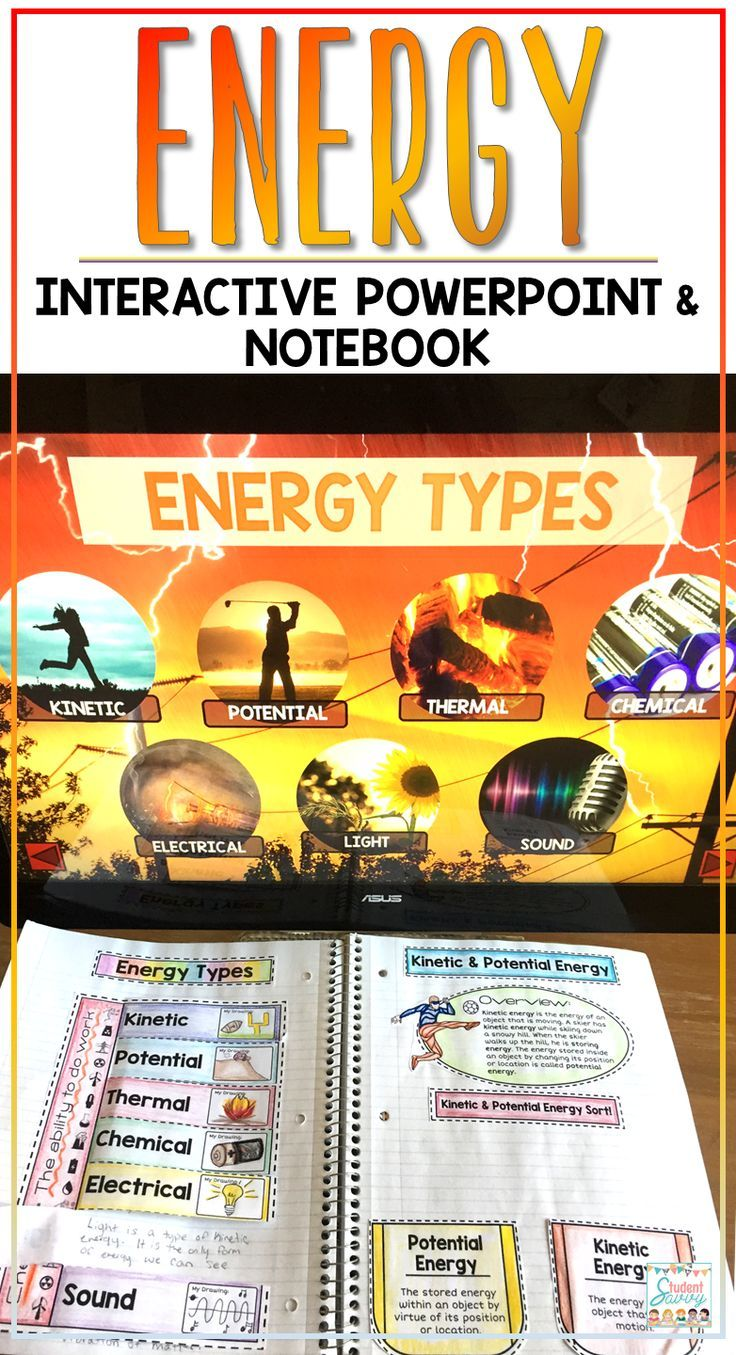 Energy PowerPoint - Interactive | Best of Fourth Grade