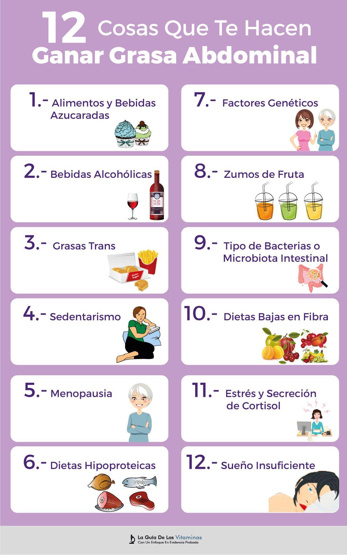 causas de ganar grasa abdominal