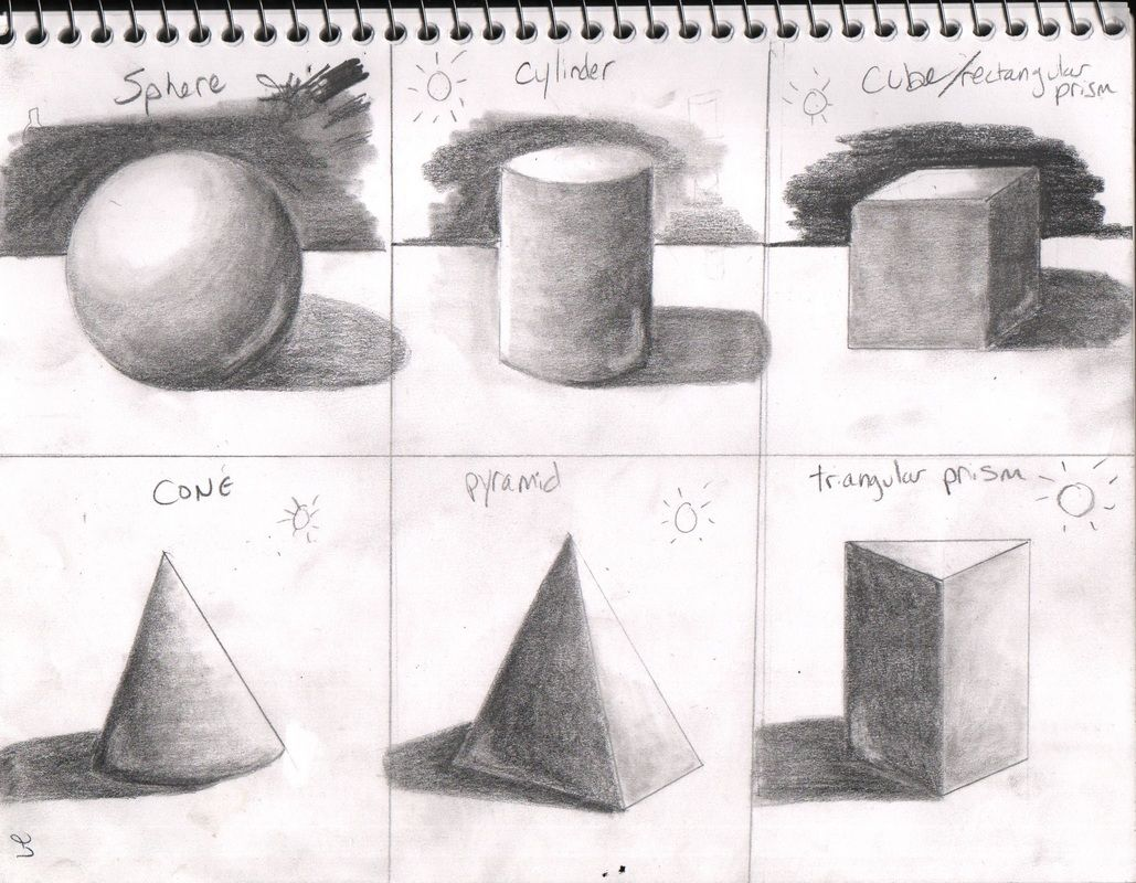 Form And Value In Art : Shading forms art class pinterest drawings