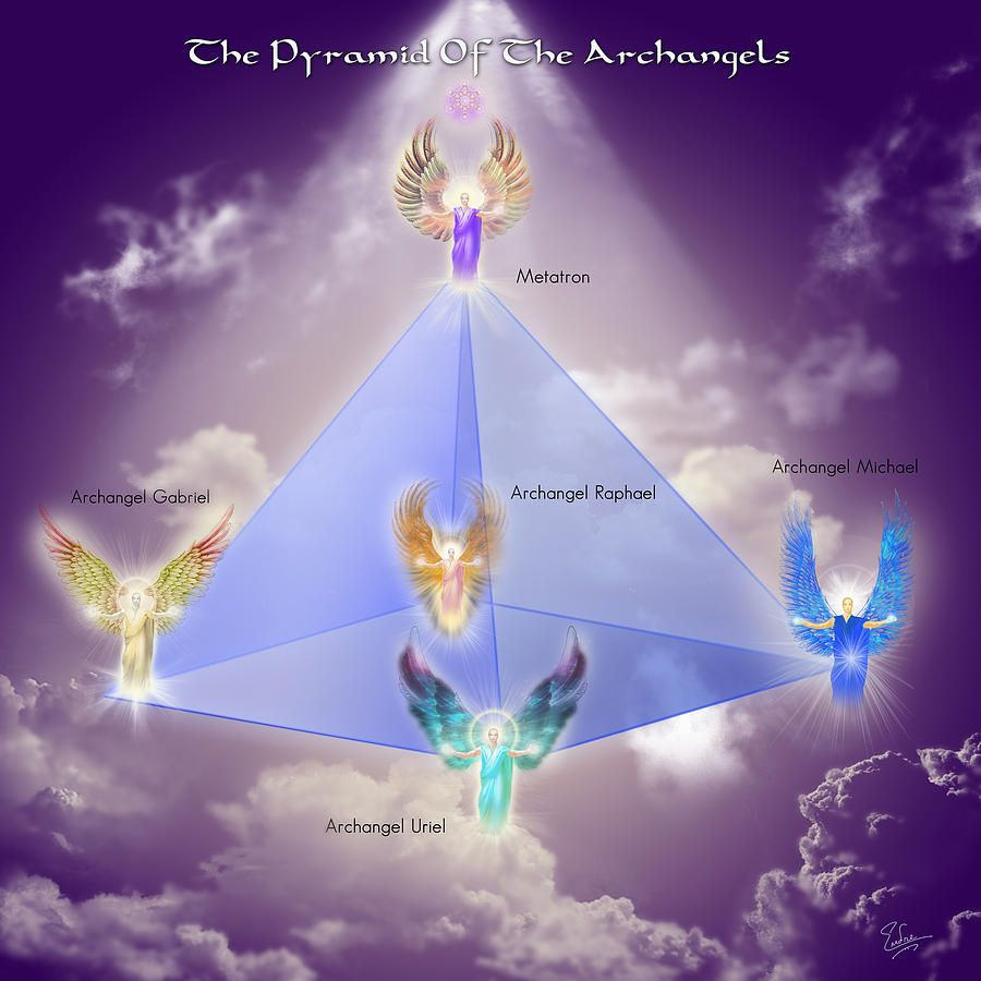 The 7 Archangels and Their Meanings - Beliefnet