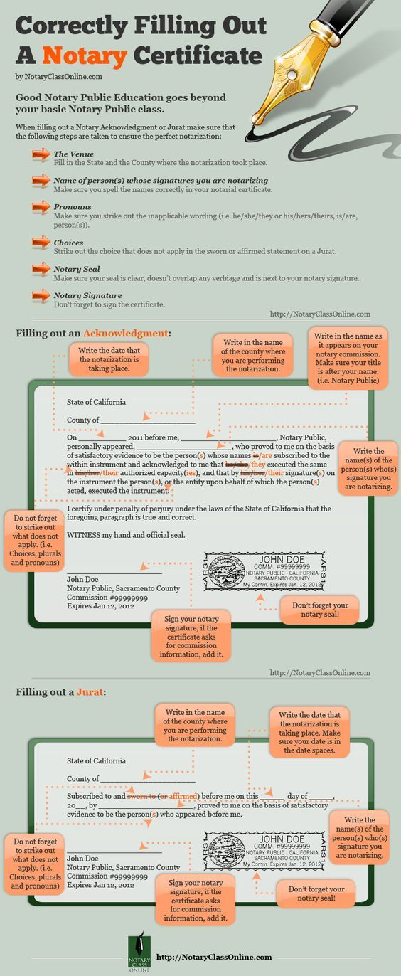 Correctly Filling Out A Notary Certificate Infographic Notary Public Business Notary Notary Public