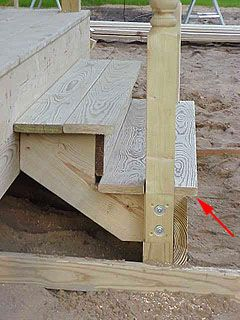 Stair Tread Nosing Is Just The Small Overhang (red Arrow) At The Front Of  Each Step.