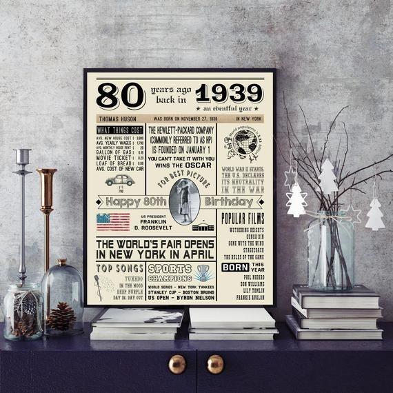 80th Birthday NEWSPAPER Poster
