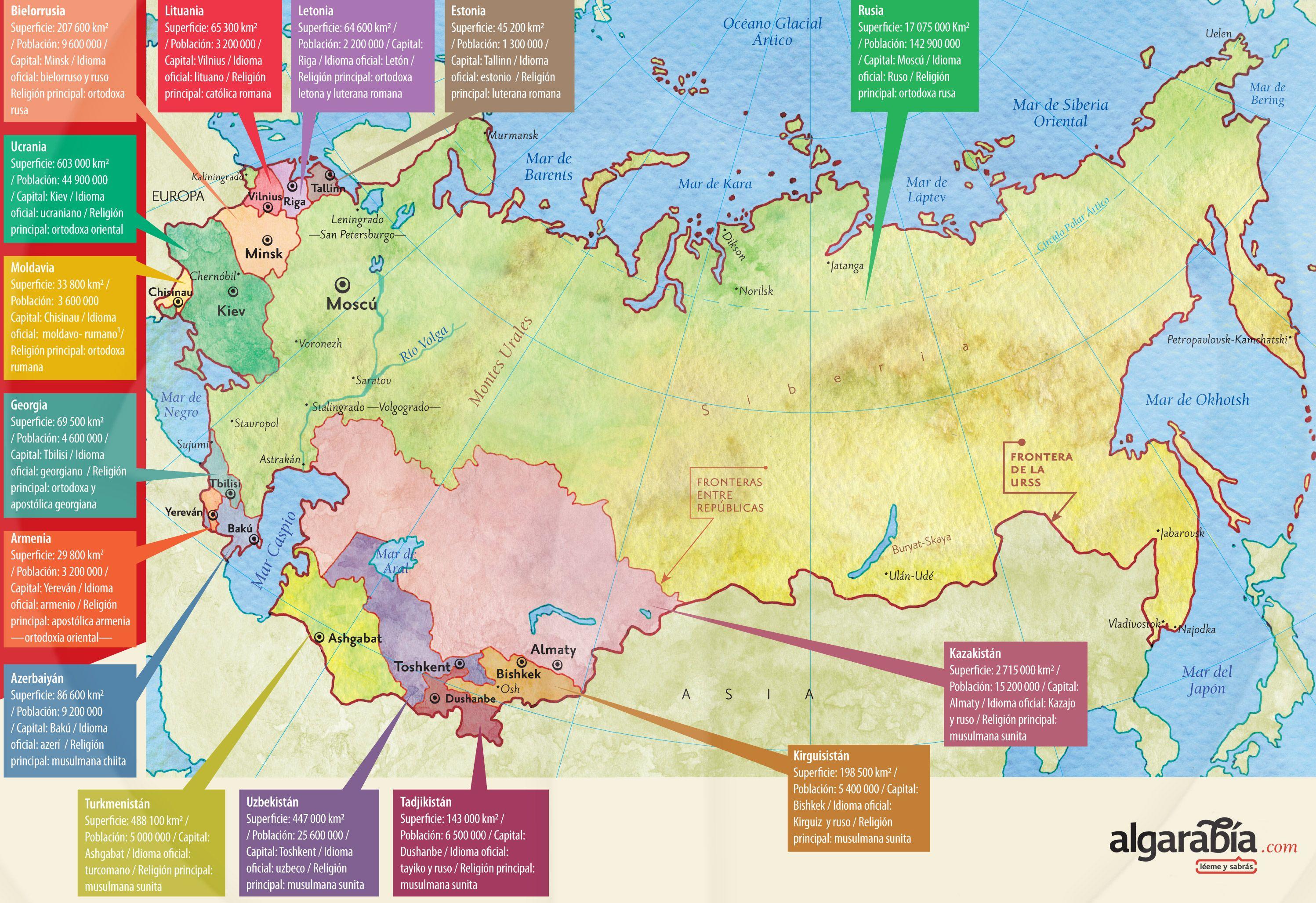Mapa De La Urss Países Integrantes Mapa Paises Mapas Paises