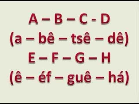 Alfabet Niemiecki Z Wymowa Niemiecki Dla Dzieci Piosenki O