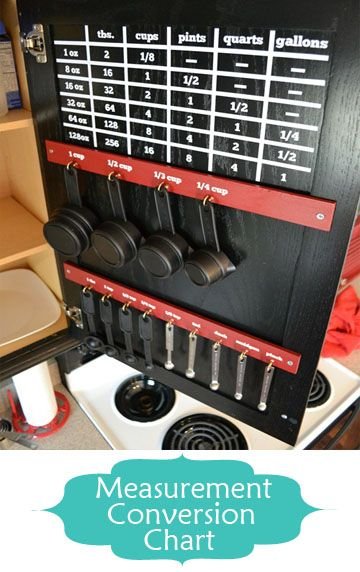 organizing in the kitchen For the Home Pinterest Measurement - Time Conversion Chart