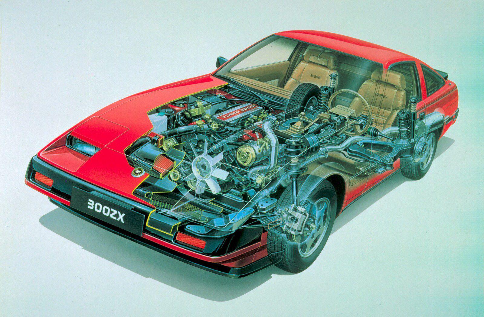 nissan 300zx turbo | hoopties | pinterest | nissan 300zx and nissan