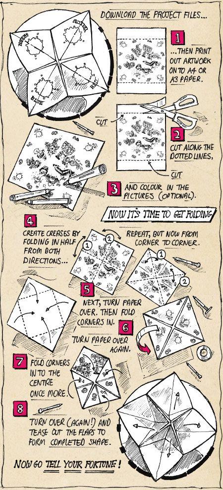Paper Fortune Teller Ideas Funny : paper, fortune, teller, ideas, funny, Kellie, Children's, Educational, Ideas, Fortune, Teller, Paper,, Teller,, Childhood, Memories