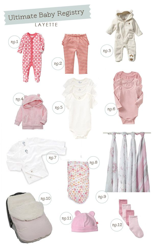70fb031a1 newborn clothing essentials - what you absolutely need and how many ...