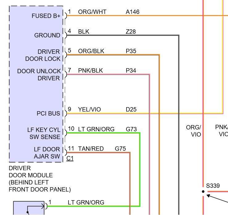 Pin by Clayton Brown on Jeep WJ | Jeep wj, Senses, Door locks