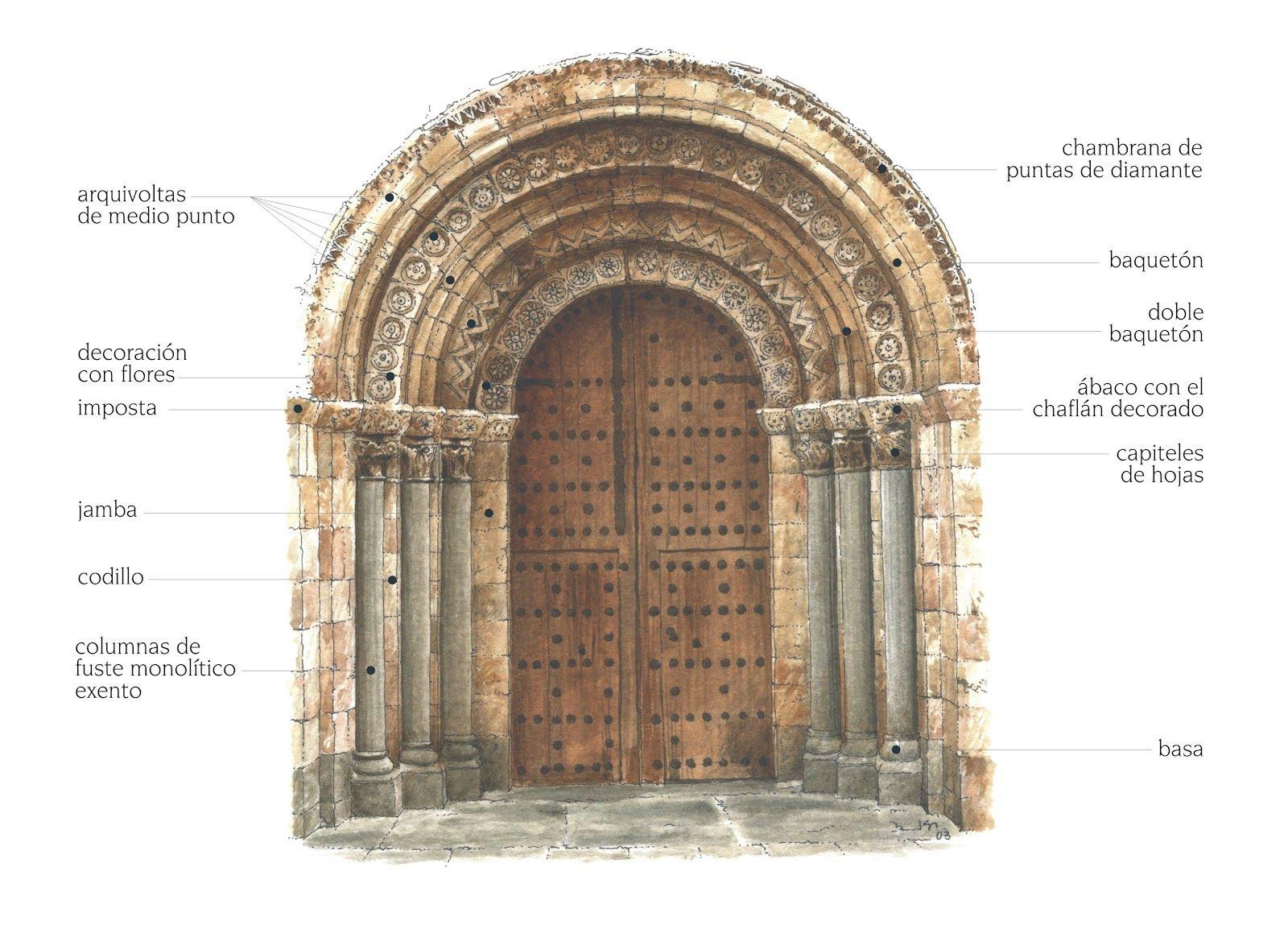 0 Avila Portada Norte De San Pedro Con R Tulos Jpg 1600 1149  # Saqqara Muebles Y Decoracion