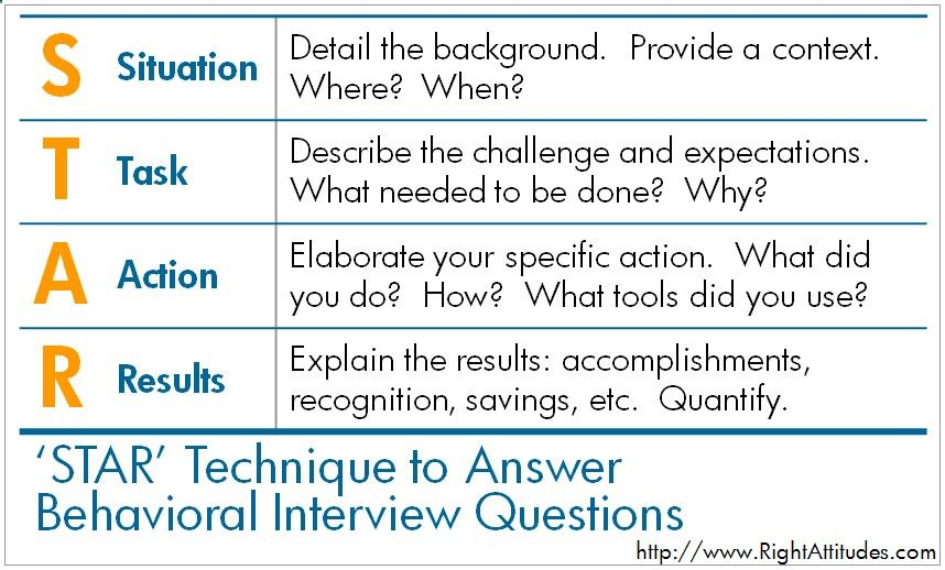 The STAR Technique to Answer Behavioral Interview Questions Home
