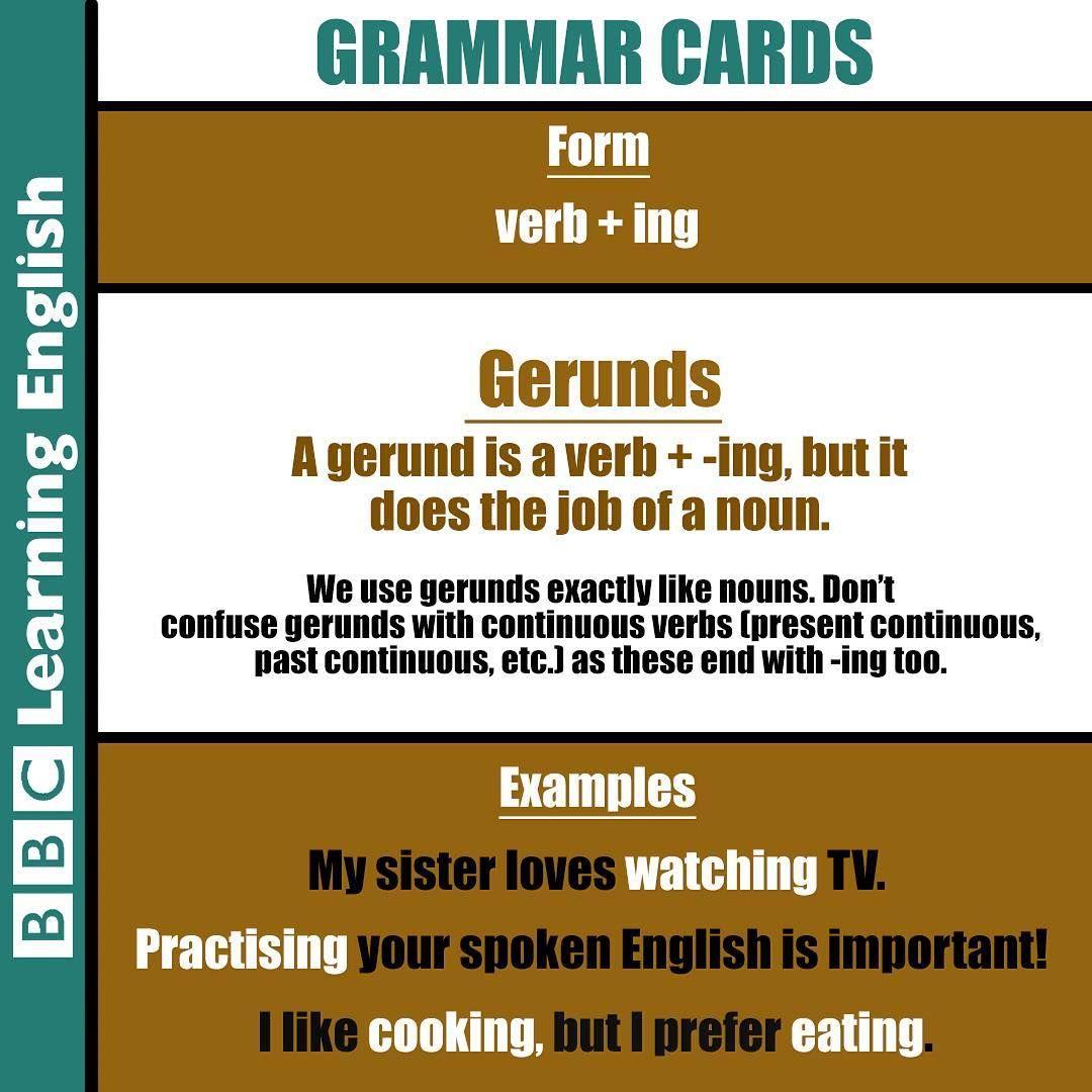 Pin By Sim English On Grammar