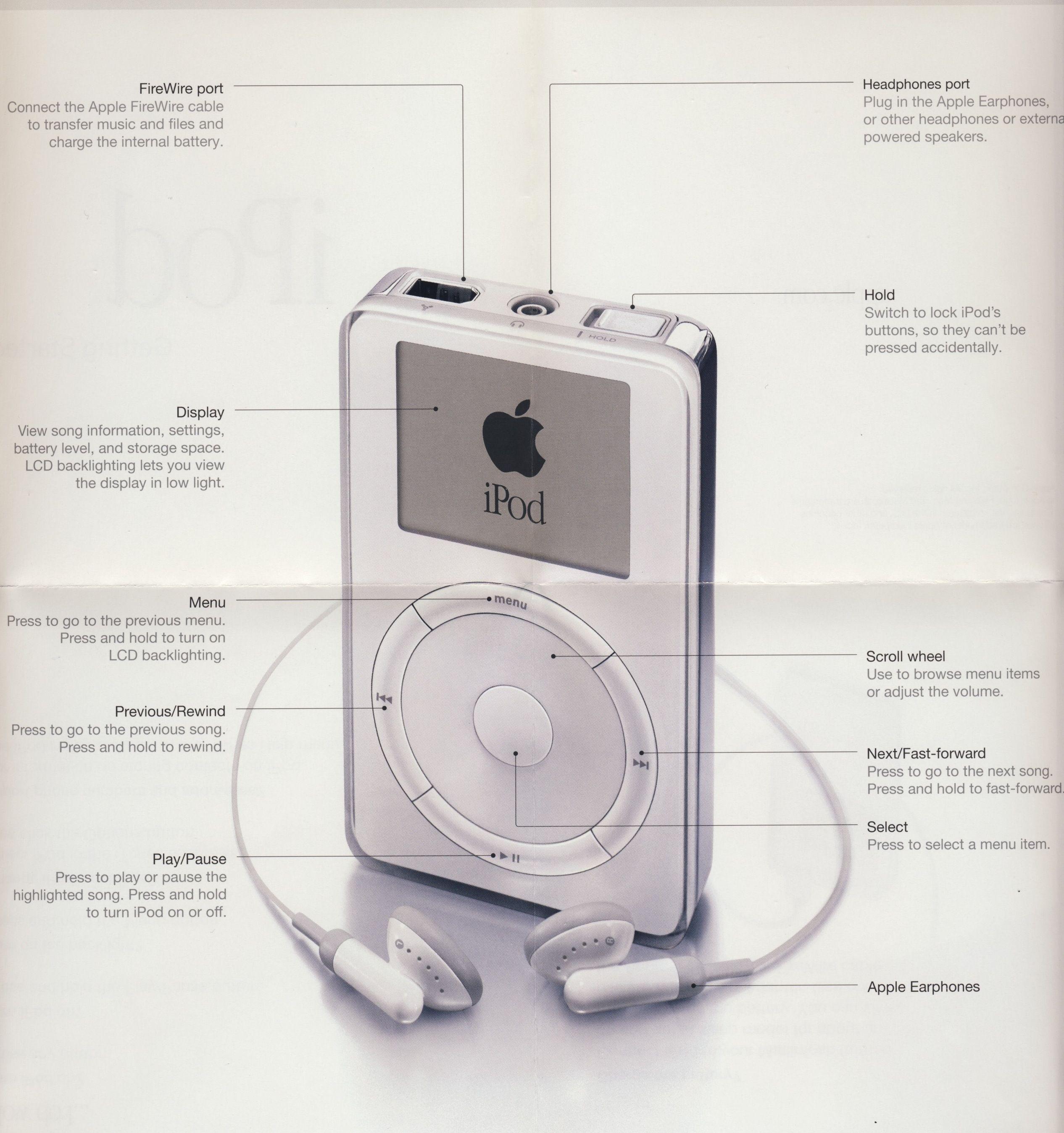 Apple-1st-Gen-iPod-Getting-Started-Booklet-5.jpeg 2,532×2,695 ...
