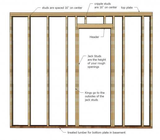 How To Frame Walls Ana White