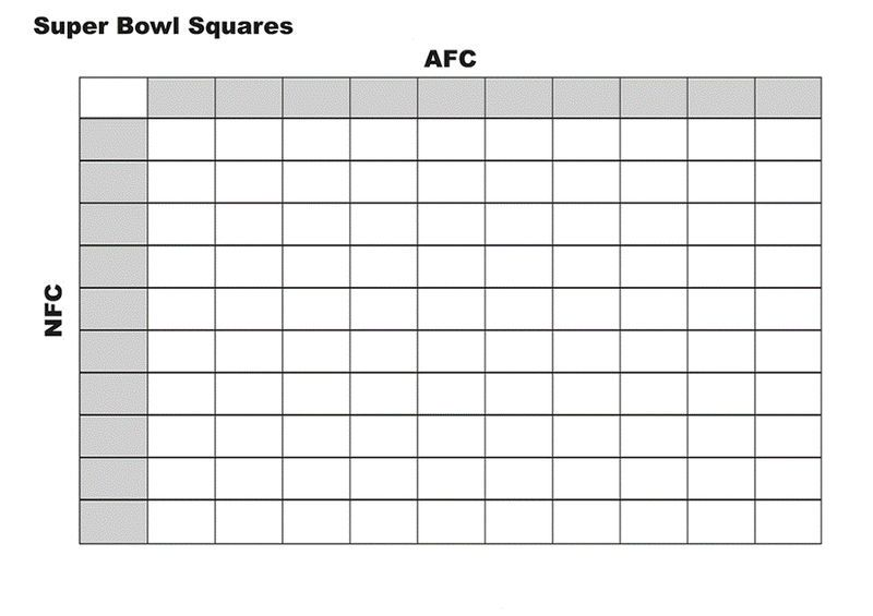 Printable Football Squares Afc Nfc In 2020 Football Squares