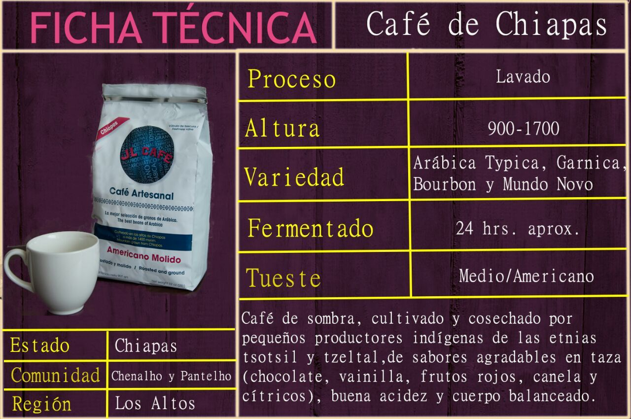 Café de Chiapas