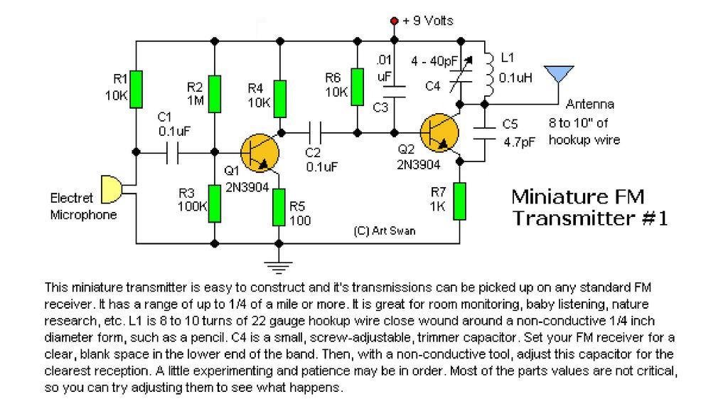 The Ultimate Fm Transmitter Long Range Spybug