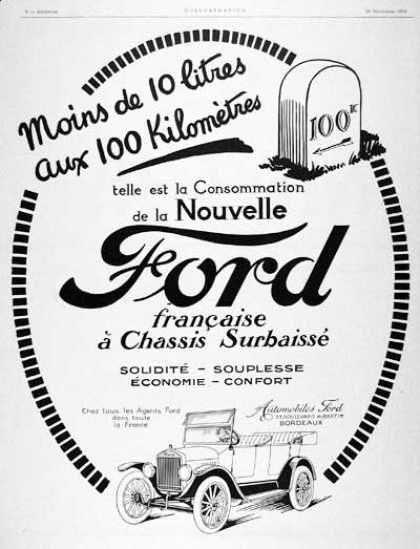 Ford Model T 1924 Ford Models Model T Ford