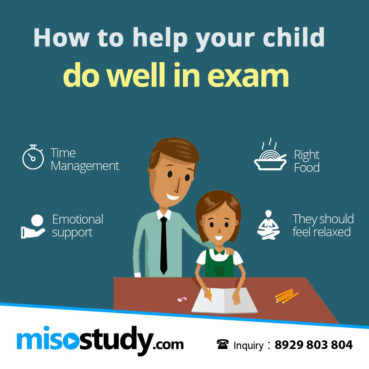 Helpful Tips For The Parents To Help Their Child Do Well In The