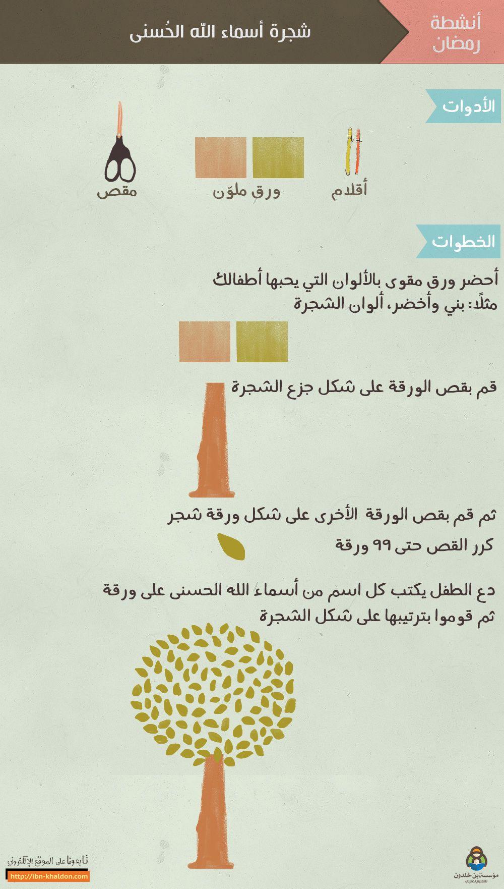 أسماء الله الحسنى على كل ورقة من أوراق شجرة من صنع طفلك تابعوا أنشطة رمضان للأطفال على ابن خلدون للتعليم المنزلي Ramadan Ramadan Decorations Watercolor Cards