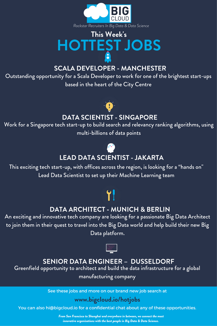 Check Out The Latest Big Data And Data Science Jobs This January Www Bigcloud Io Data Science Data Scientist Big Data