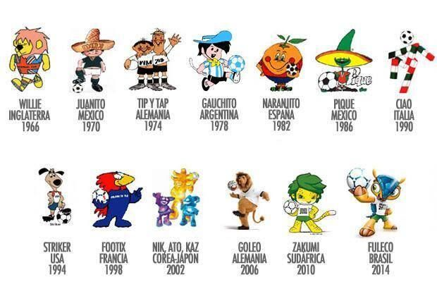Pin De Piki Vargas En Historia Del Futbol Mascota Del Mundial Mundial De Futbol Futbol