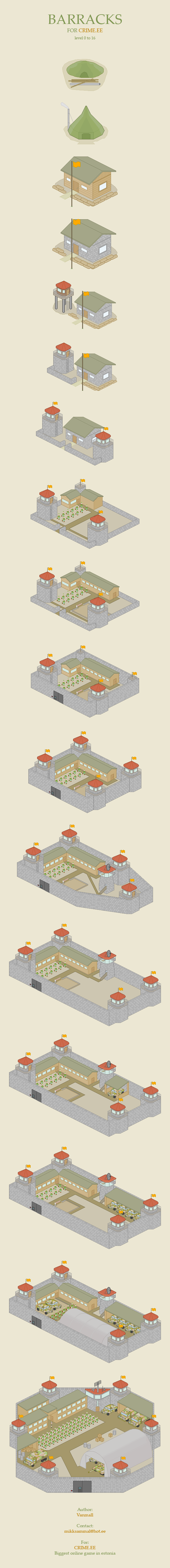 Barracks for crime.ee by vanmall.deviantart.com on @deviantART