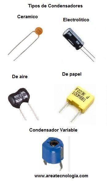 Tipos de condensador automotriz