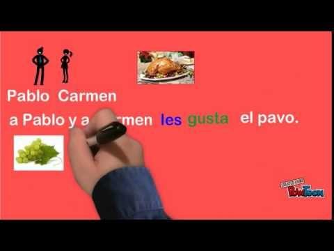 Gustar Comment Dire Ses Gouts En Espagnol Grammaire Espagnole Espagnol Classe Inversee