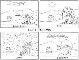 4 saisons coloriage enfants jahreszeiten 4 jahreszeiten et schule - Dessin 4 saisons ...