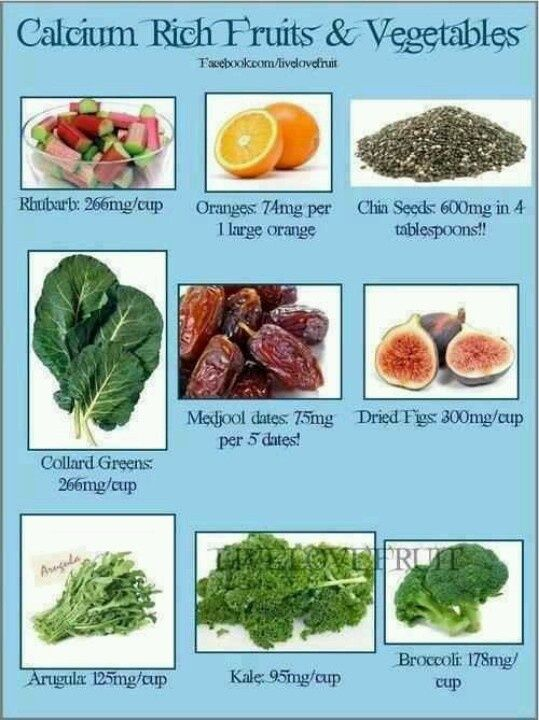 Vegetables Contain Calcium Calcium rich fruits vegetables food facts pinterest food calcium rich fruits vegetables workwithnaturefo