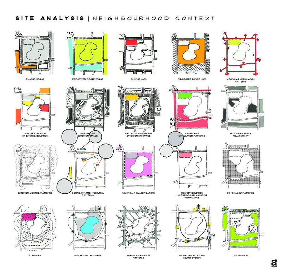 Neighbourhood Context A Brisk Observation Site Analysis Site