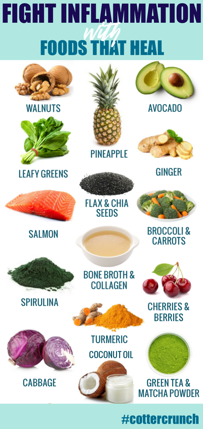 The anti-inflammatory diet meal plan is a simple, healthy meal plan to reset your body from oxidativ...