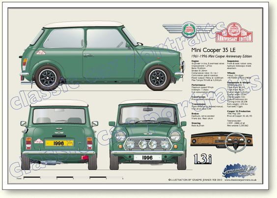 Automobiles gerhal272 mini cooper 35 le 1961 1996 graphisme automobile automobile - Coloriage voiture mini cooper ...