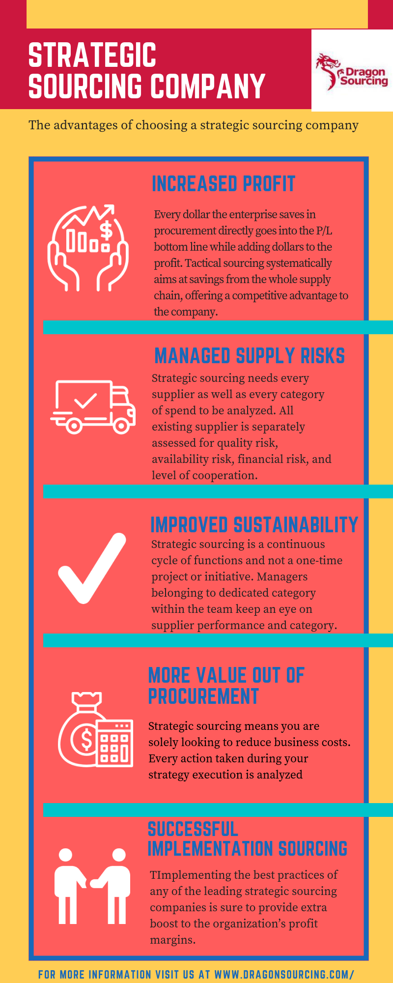 Dragon Sourcing Helps Organizations Leverage Their Supply Chain