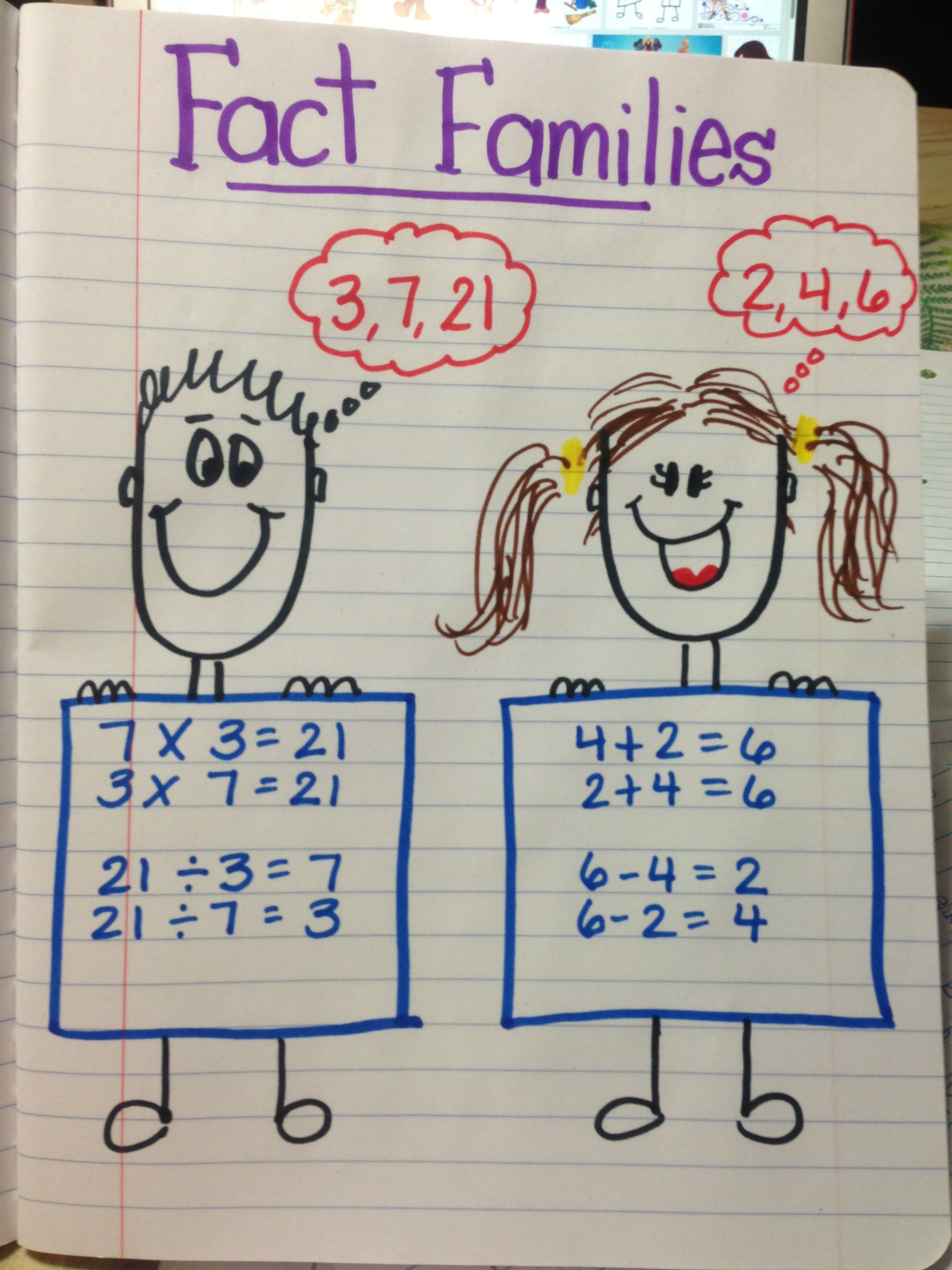 Fact Families Review For Math Interactive Notebook