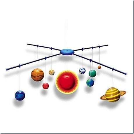 Movil Del Sistema Solar Para Niños Solar System Mobile Solar System Model Solar System Projects For Kids